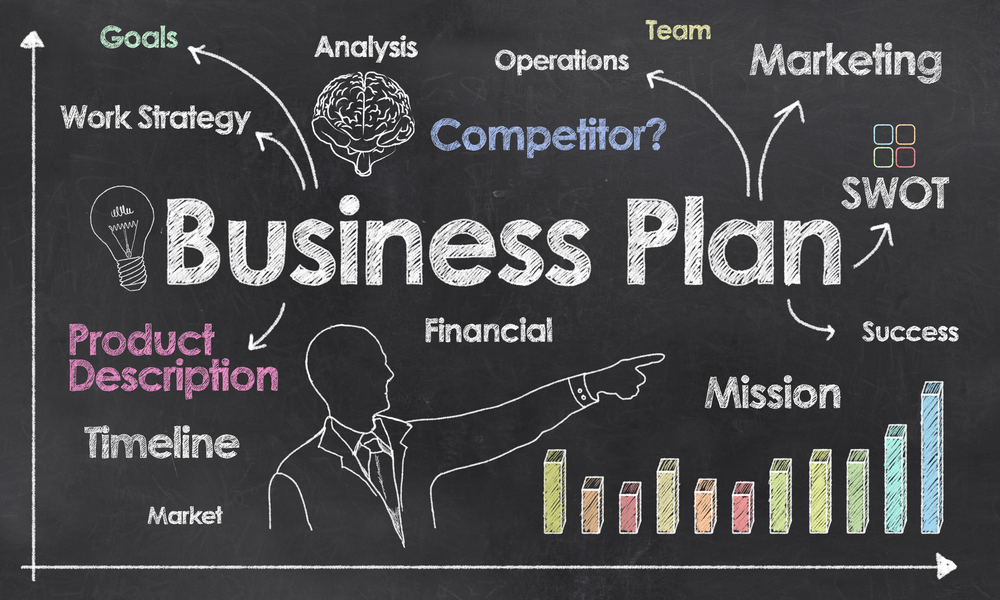 Without a clear strategy and long term objectives you may be reducing your chances of success and so it's important to commit time to plan ahead.
